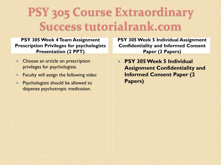 PSY 305 Week 4 Team Assignment Prescription Privileges for psychologists Presentation (2 PPT)