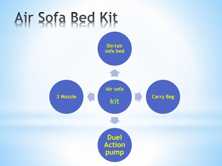 Air sofa bed kit