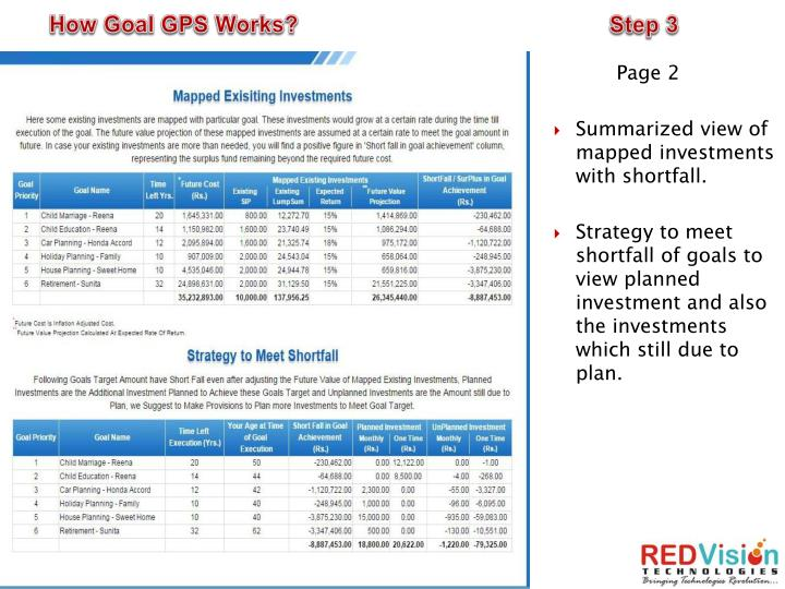 How Goal GPS Works?