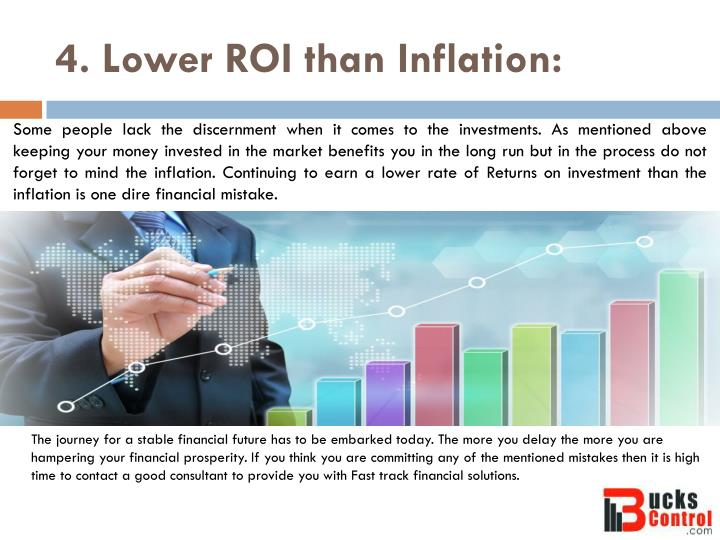 4. Lower ROI than Inflation: