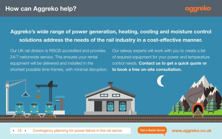 How can Aggreko help?