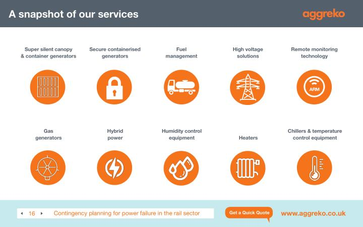 A snapshot of our services