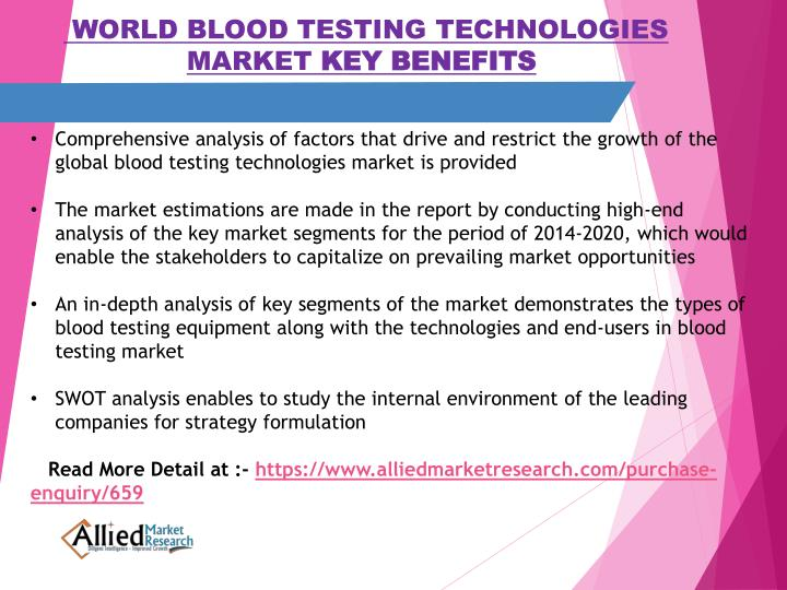 WORLD BLOOD TESTING TECHNOLOGIES