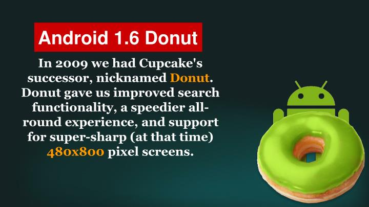 Android 1.6 Donut