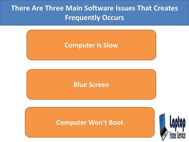 There Are Three Main Software Issues That Creates Frequently Occurs