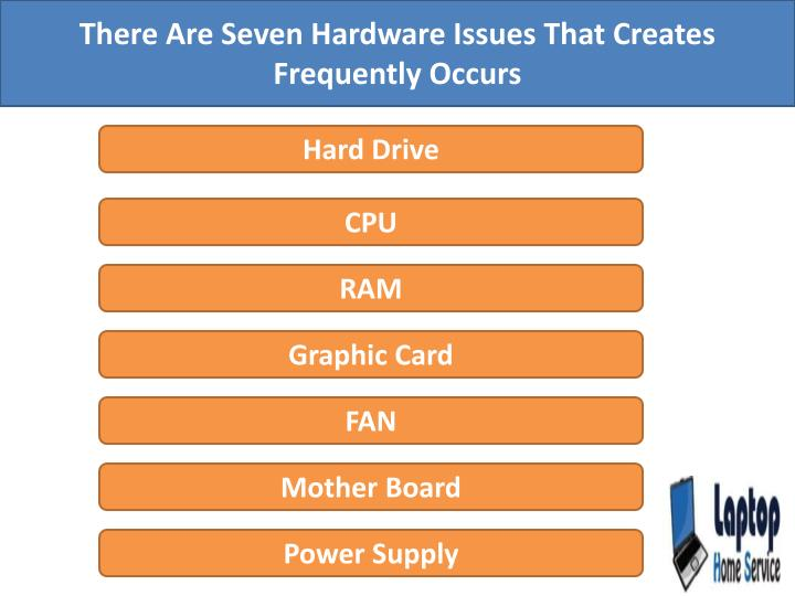 There Are Seven Hardware Issues That Creates Frequently Occurs