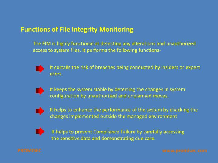 Functions of File Integrity Monitoring