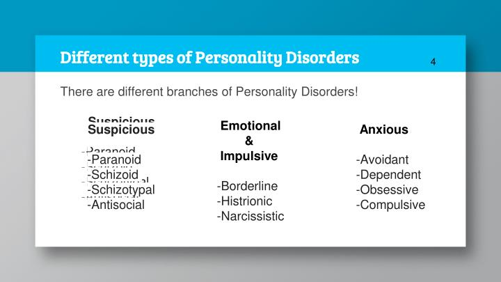 Different types of Personality Disorders