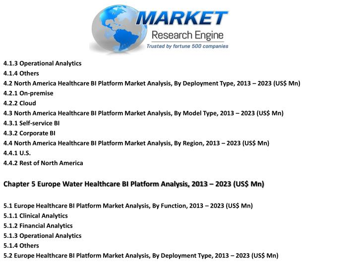 4.1.3 Operational Analytics