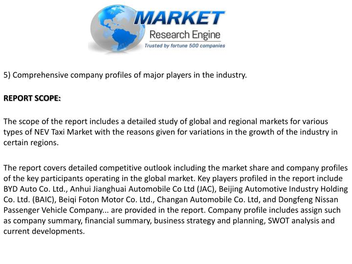 5) Comprehensive company profiles of major players in the industry.