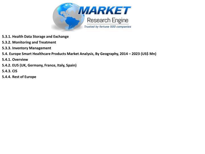 5.3.1. Health Data Storage and Exchange