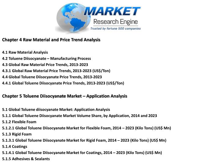 Chapter 4 Raw Material and Price Trend Analysis