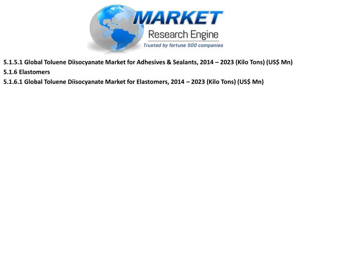 5.1.5.1 Global Toluene Diisocyanate Market for Adhesives & Sealants, 2014 – 2023 (Kilo Tons) (US$ Mn)