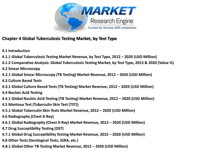 Chapter 4 Global Tuberculosis Testing Market, by Test Type
