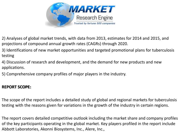2) Analyses of global market trends, with data from 2013, estimates for 2014 and 2015, and projections of compound annual growth rates (CAGRs) through 2020.
