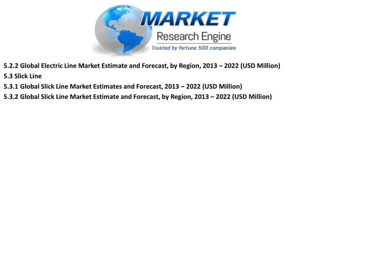 5.2.2 Global Electric Line Market Estimate and Forecast, by Region, 2013 – 2022 (USD Million)