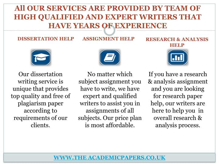 All OUR SERVICES ARE PROVIDED BY TEAM OF HIGH QUALIFIED AND EXPERT WRITERS THAT HAVE YEARS OF EXPERI...