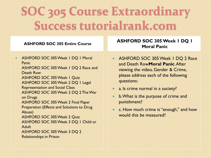 Soc 305 course extraordinary success tutorialrank com1