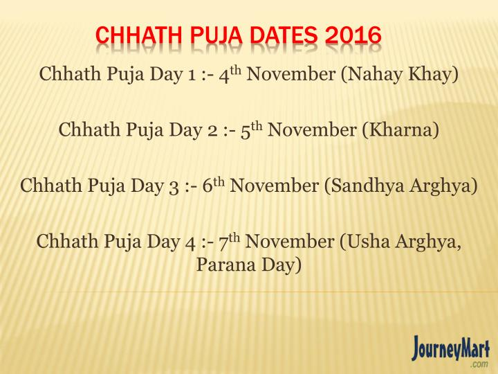 Chhath Puja Day 1 :- 4