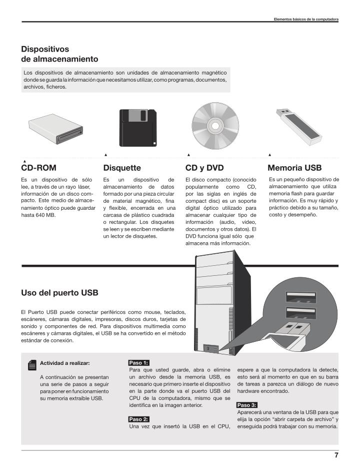 Elementos básicos de la computadora