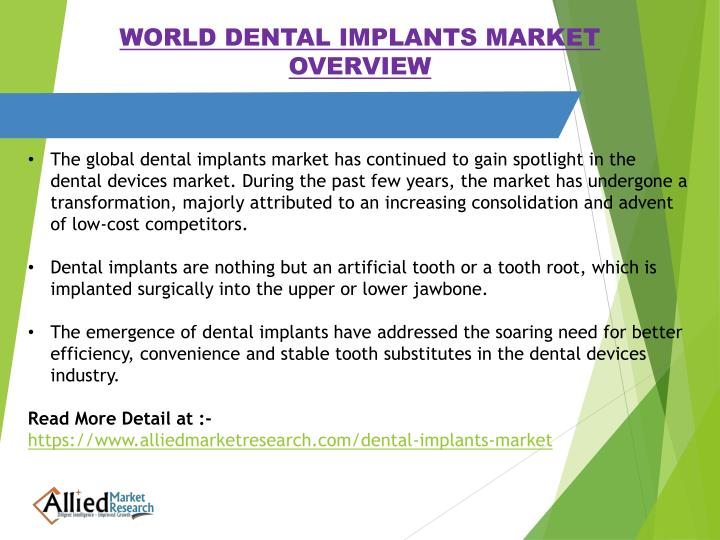 WORLD DENTAL IMPLANTS MARKET