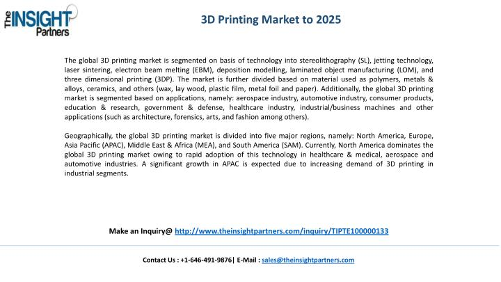 3D Printing Market to 2025