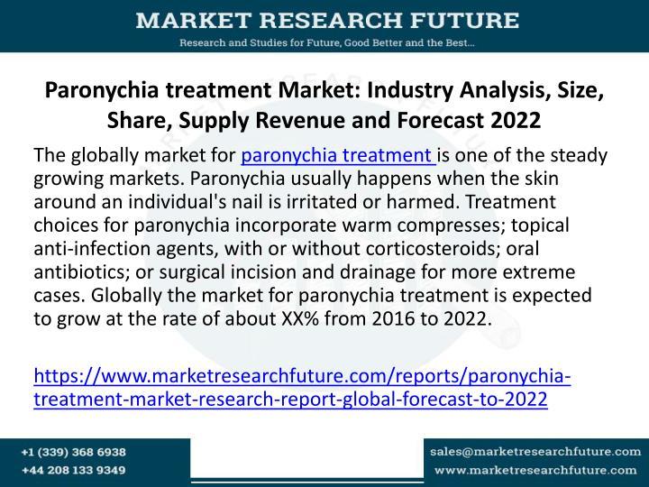 Paronychia treatment Market: Industry Analysis, Size,