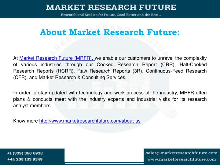 About Market Research Future: