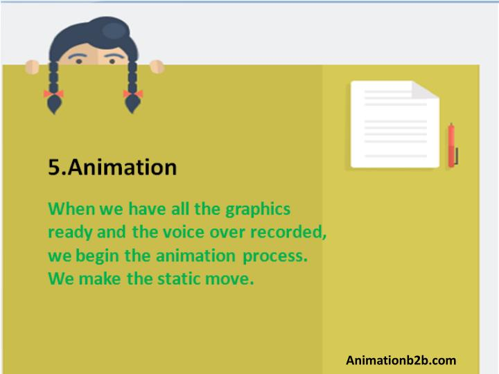 Animationb2b.com