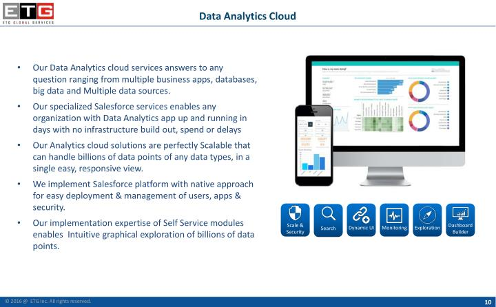 Data Analytics Cloud