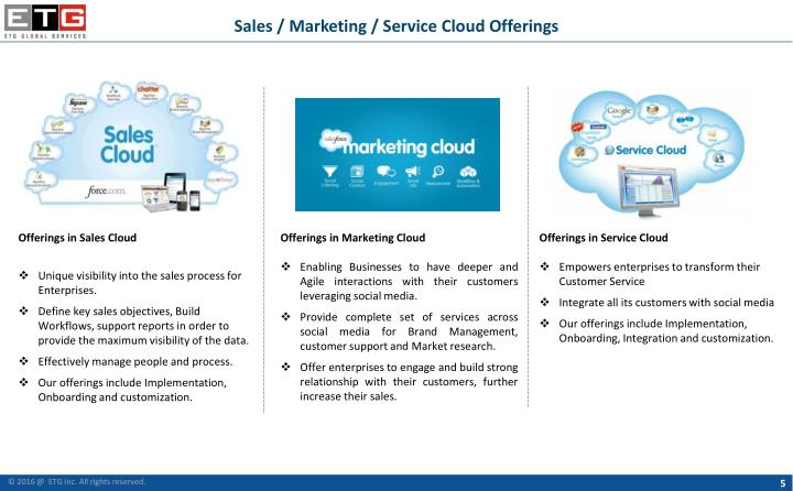 Sales / Marketing / Service Cloud Offerings