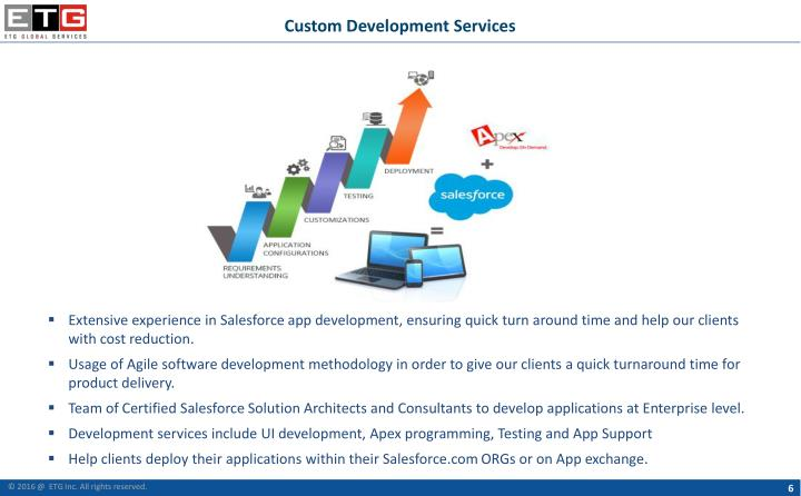 Custom Development Services