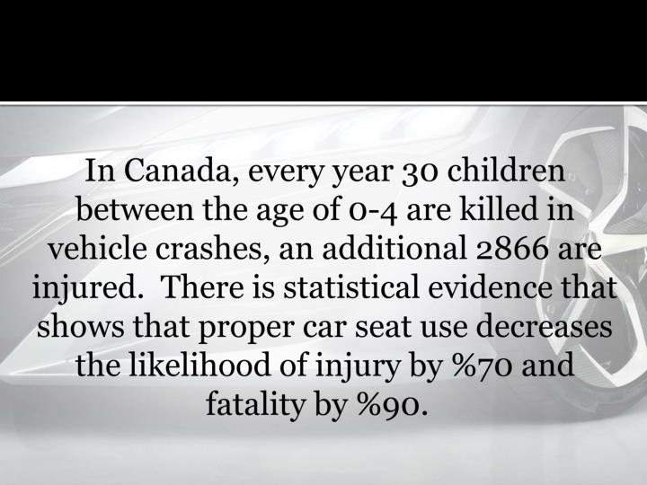 In Canada, every year 30 children between the age of 0-4 are killed in vehicle crashes, an additional 2866 are injured. There is statistical evidence that shows that proper car seat use decreases the likelihood of injury by %70 and fatality by %90
