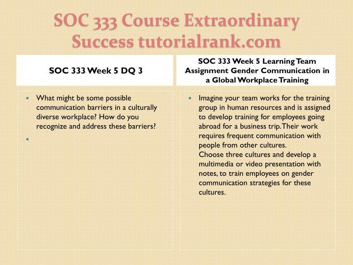 SOC 333 Week 5 DQ 3