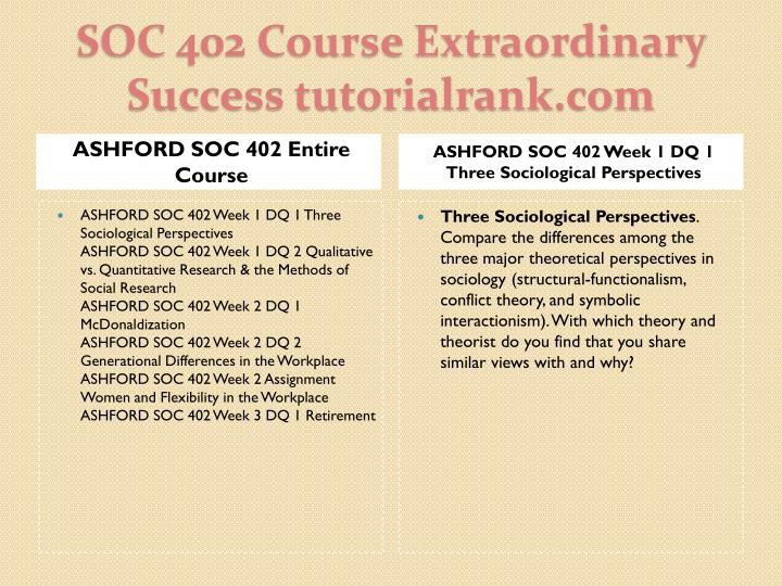 ASHFORD SOC 402 Entire Course