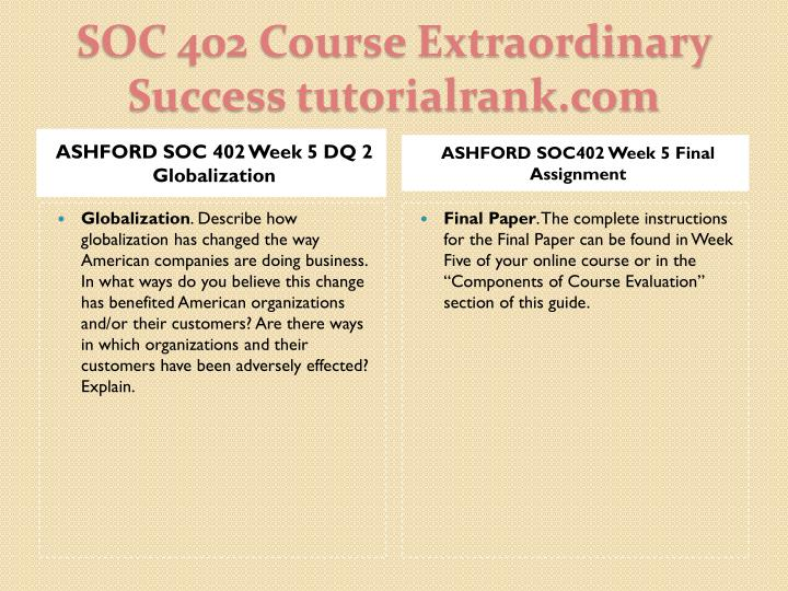 ASHFORD SOC 402 Week 5 DQ 2 Globalization