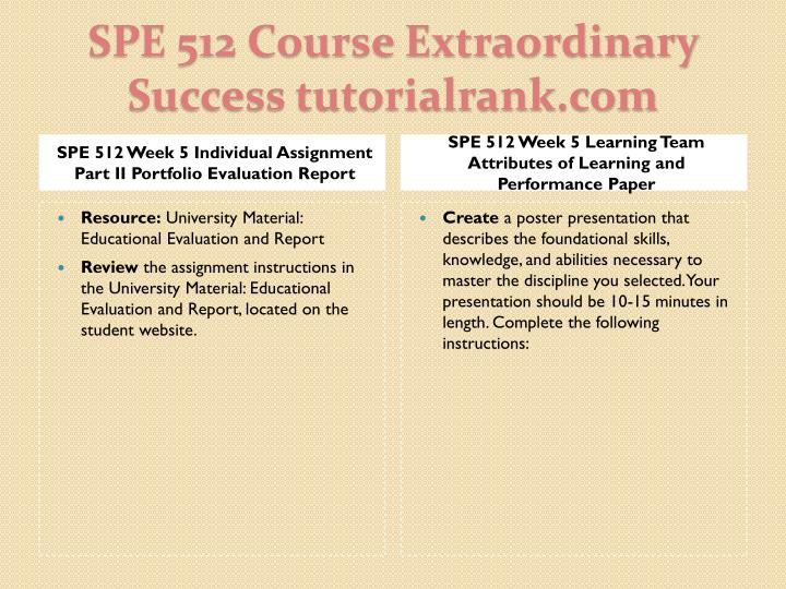 SPE 512 Week 5 Individual Assignment Part II Portfolio Evaluation Report