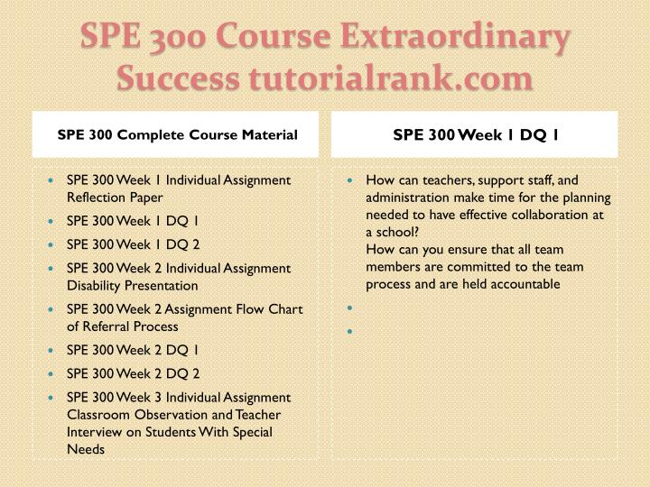 Spe 300 course extraordinary success tutorialrank com1
