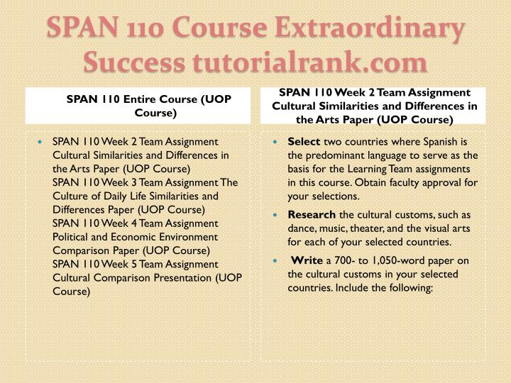 Span 110 course extraordinary success tutorialrank com1