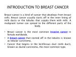 introduction to breast cancer