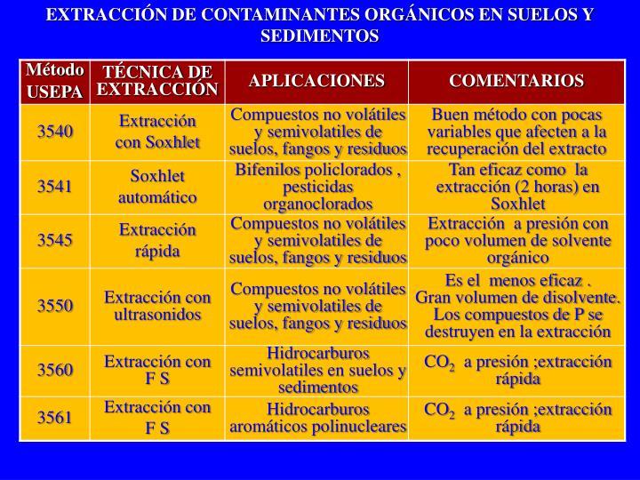 EXTRACCIÓN DE CONTAMINANTES ORGÁNICOS EN SUELOS Y SEDIMENTOS