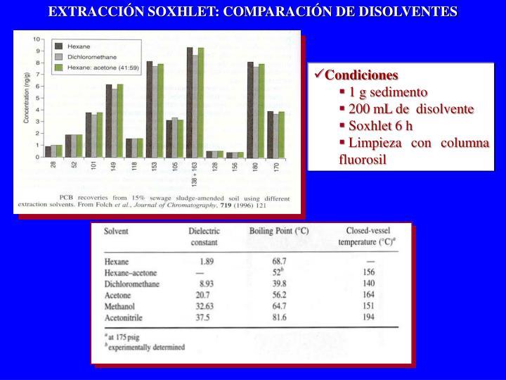 EXTRACCIÓN SOXHLET: COMPARACIÓN DE DISOLVENTES