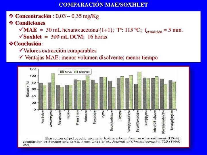 COMPARACIÓN MAE/SOXHLET
