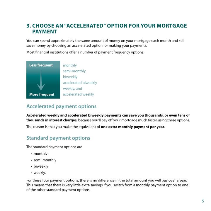 "3. Choose An ""ACCelerAteD"" oPtion for YoUr MortgAge"