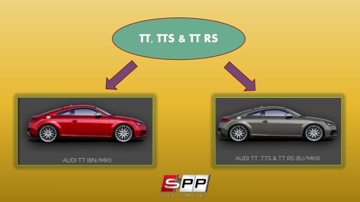 TT, TTS & TT RS