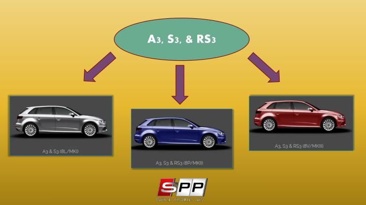 A3, S3, & RS3