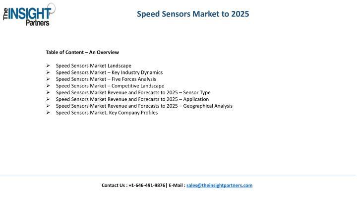 Speed Sensors Market to 2025
