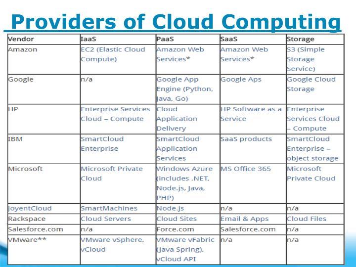 Providers of Cloud Computing