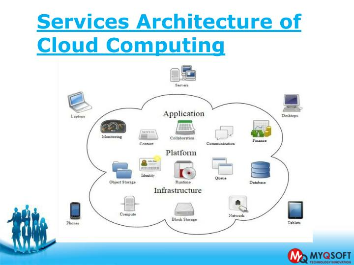Services Architecture of Cloud Computing