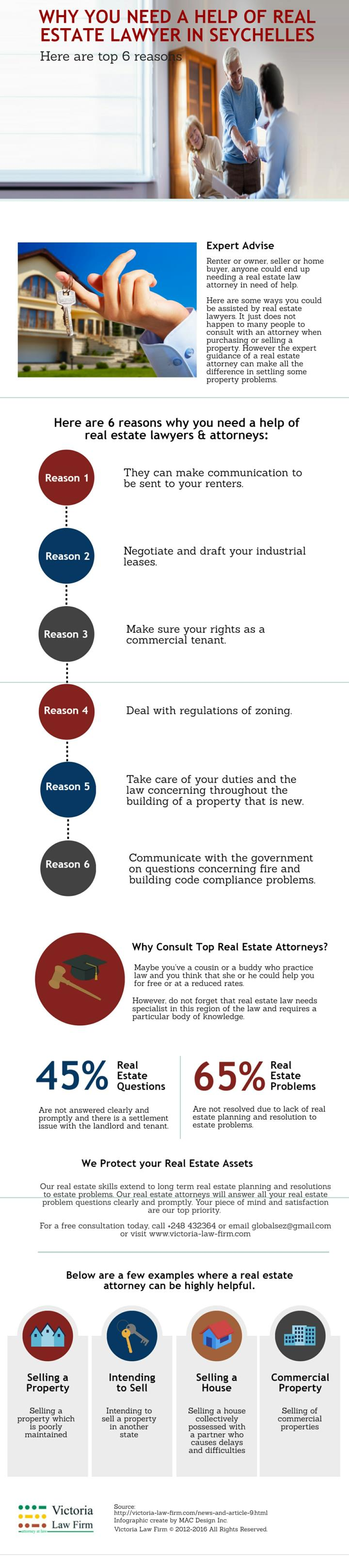 Why you need a help of real estate lawyer in seychelles